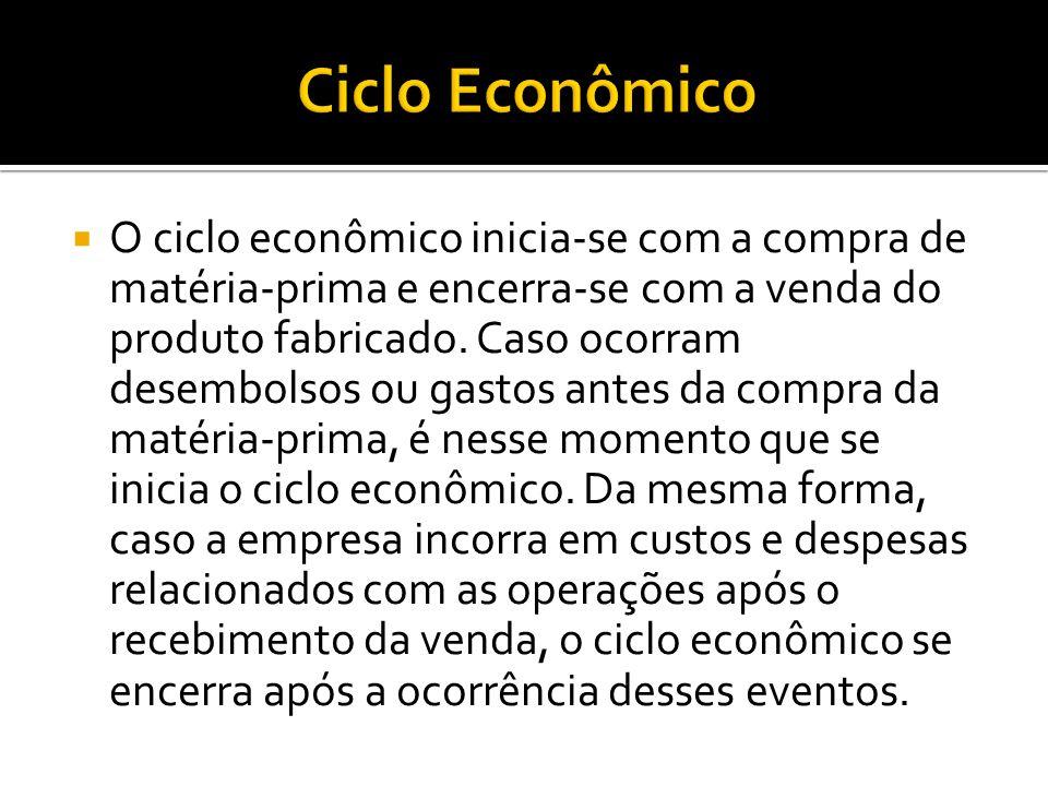  O ciclo econômico inicia-se com a compra de matéria-prima e encerra-se com a venda do produto fabricado. Caso ocorram desembolsos ou gastos antes da