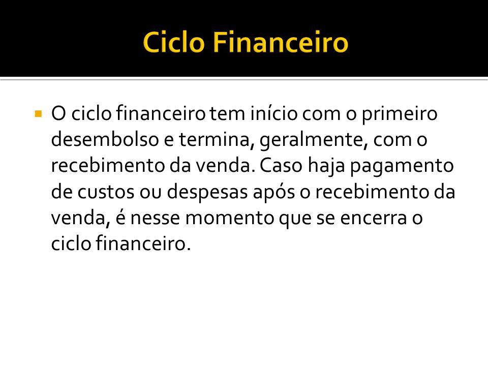  O ciclo financeiro tem início com o primeiro desembolso e termina, geralmente, com o recebimento da venda. Caso haja pagamento de custos ou despesas