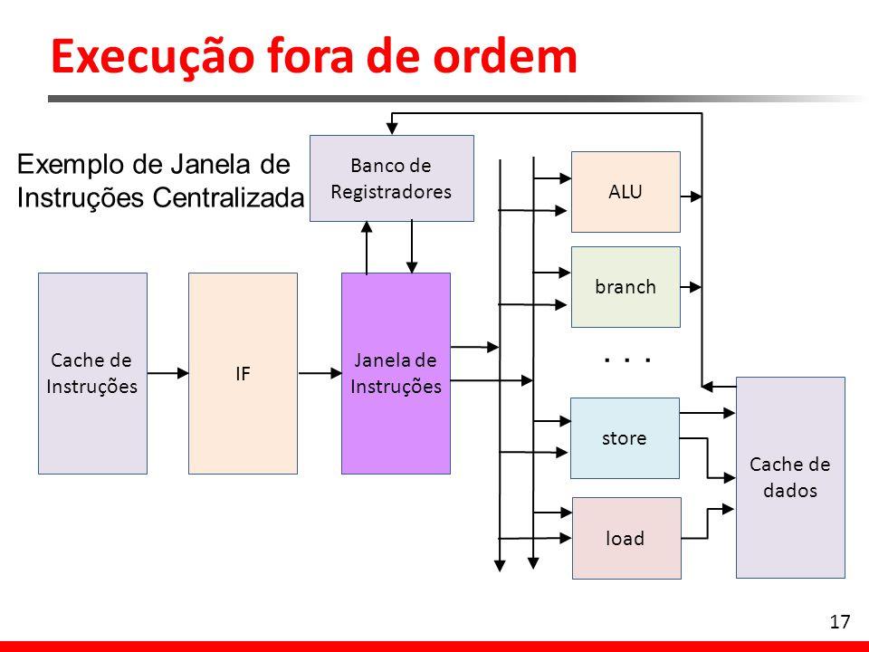 Execução fora de ordem 17 Banco de Registradores Cache de Instruções IF Janela de Instruções ALU branch store load Cache de dados Exemplo de Janela de