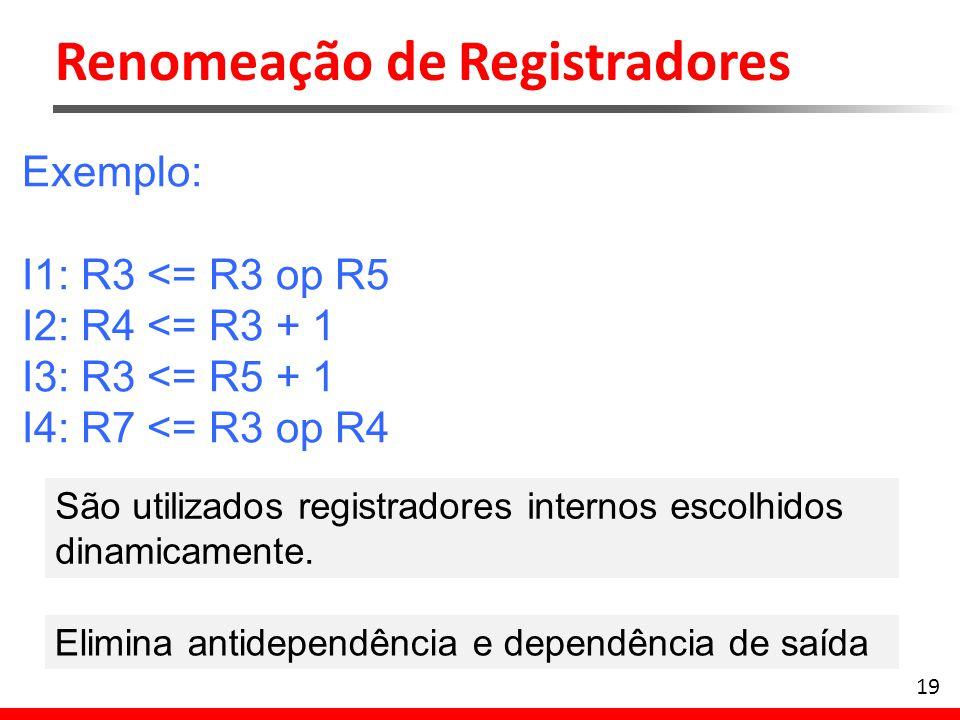 Renomeação de Registradores 19 Exemplo: I1: R3 <= R3 op R5 I2: R4 <= R3 + 1 I3: R3 <= R5 + 1 I4: R7 <= R3 op R4 São utilizados registradores internos