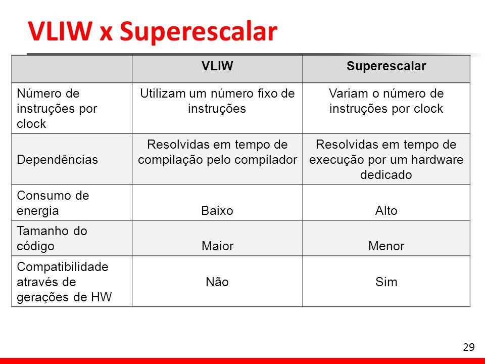 VLIW x Superescalar 29 VLIWSuperescalar Número de instruções por clock Utilizam um número fixo de instruções Variam o número de instruções por clock D