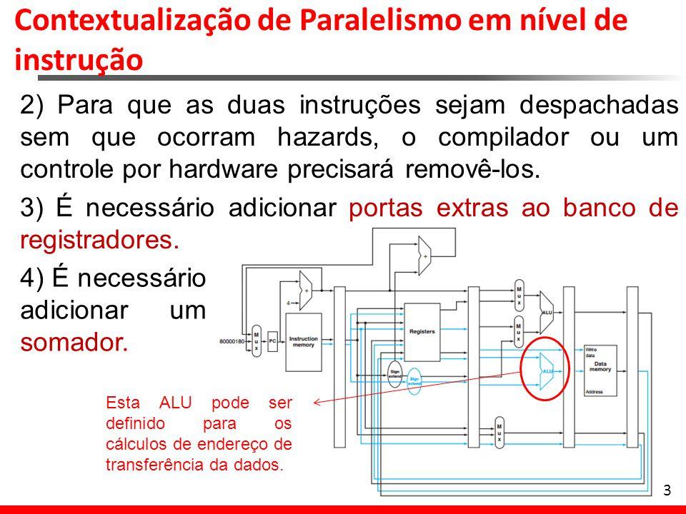 Contextualização de Paralelismo em nível de instrução 3 2) Para que as duas instruções sejam despachadas sem que ocorram hazards, o compilador ou um c