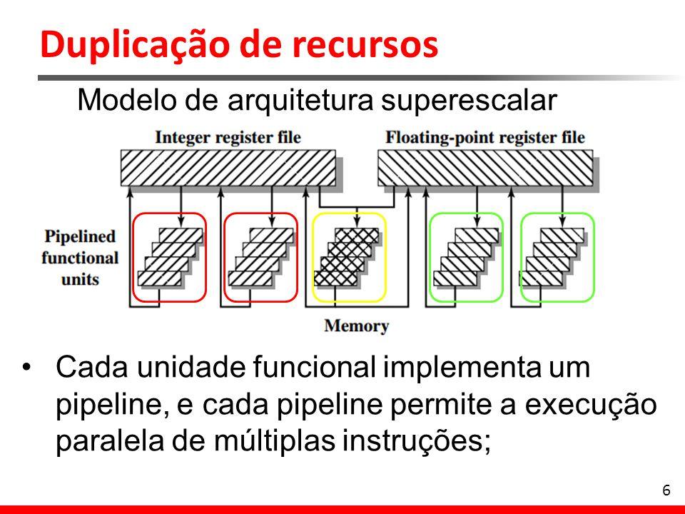 Duplicação de recursos 6 Modelo de arquitetura superescalar Cada unidade funcional implementa um pipeline, e cada pipeline permite a execução paralela