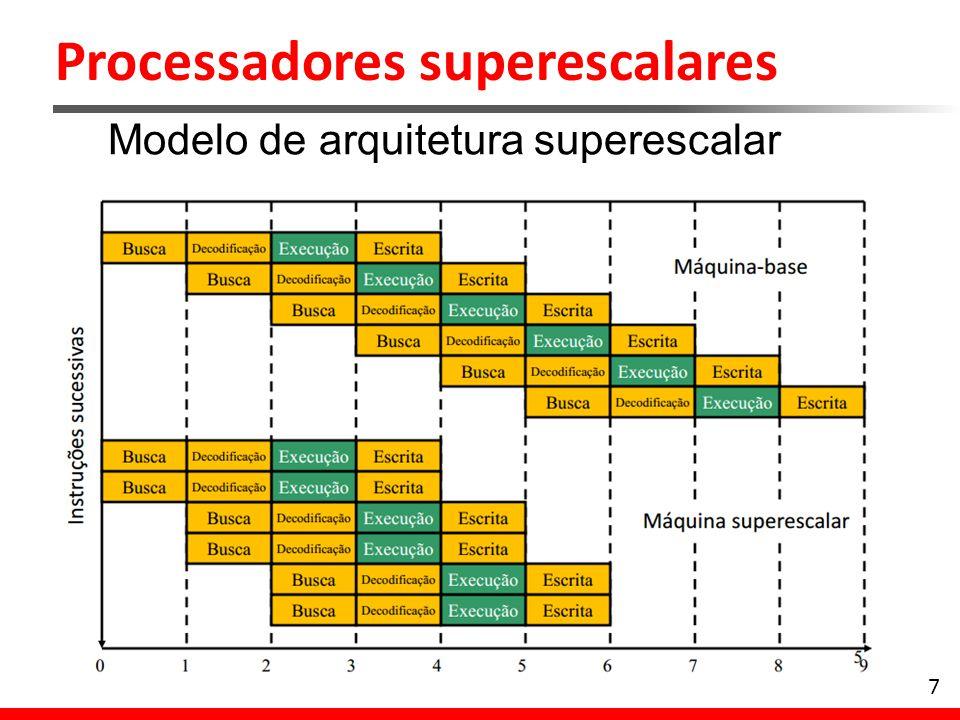 Processadores superescalares 8 No entanto, um processador superescalar precisa se preocupar com as seguintes situações: -Dependência de dados -Dependência procedural -Conflitos de recursos -Dependência de saída -Antidependência