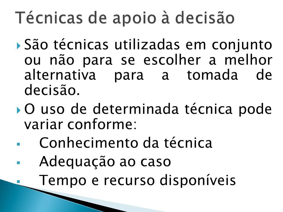 Analisa os efeitos de um problema baseado em 4 tipos de causa:  Pessoas (mão de obra);  Processos (métodos);  Materiais (insumos/mat.Prima);  Equipamentos (máquinas).