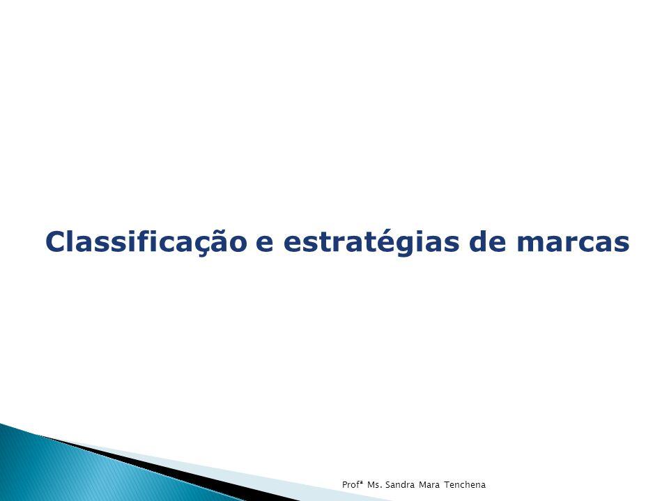 Classificação e estratégias de marcas Profª Ms. Sandra Mara Tenchena