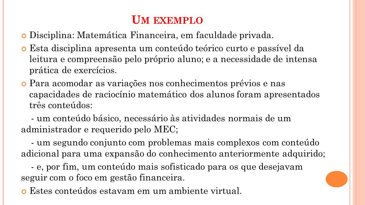 U M EXEMPLO Disciplina: Matemática Financeira, em faculdade privada.