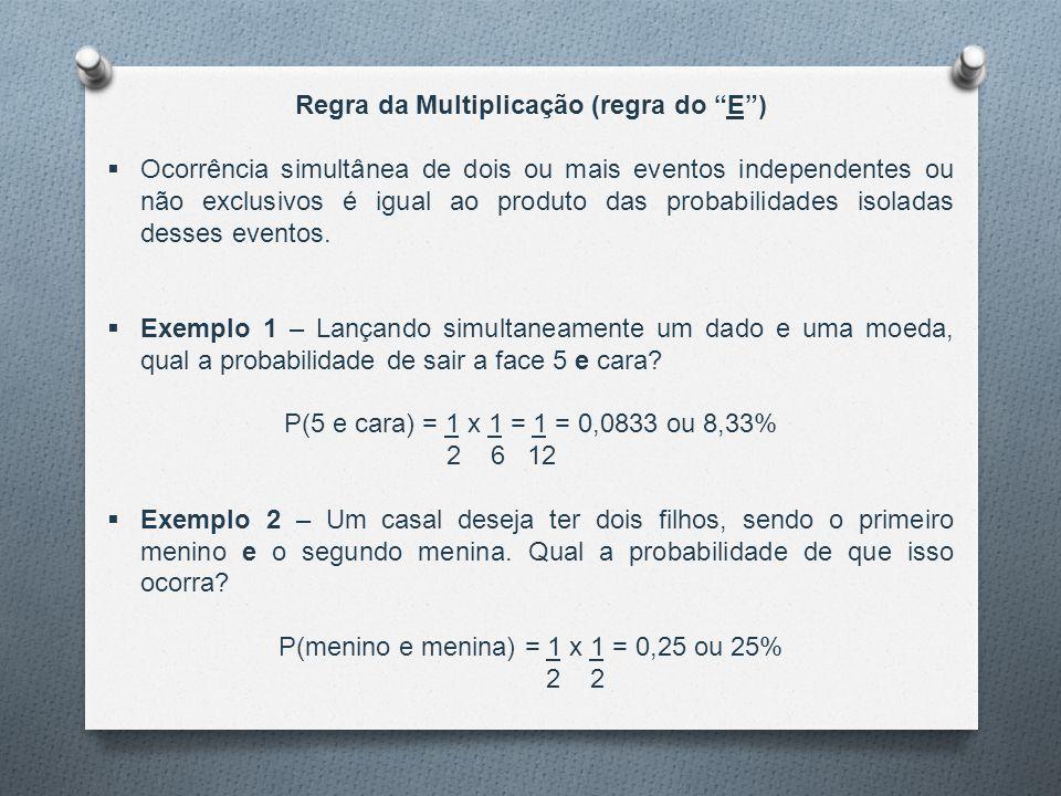 """Regra da Multiplicação (regra do """"E"""")  Ocorrência simultânea de dois ou mais eventos independentes ou não exclusivos é igual ao produto das probabili"""