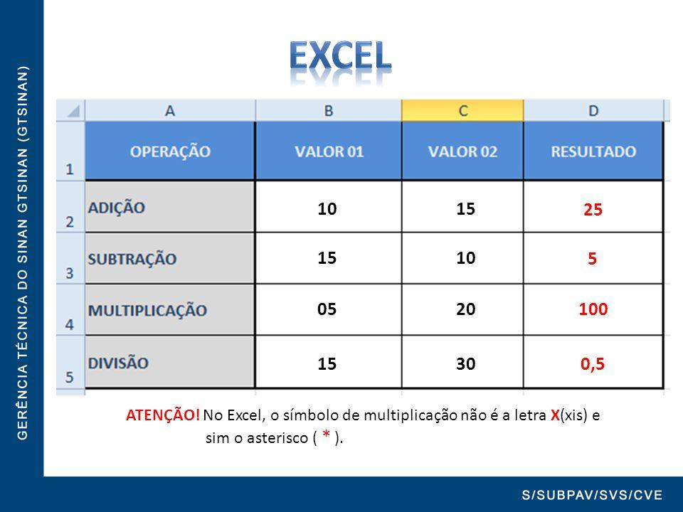 10 15 = B2 + C2 25 15 10 = B2 - C2 05 20 = B2 * C2 15 30 = B2 / C2 5 100 0,5 ATENÇÃO! No Excel, o símbolo de multiplicação não é a letra X(xis) e sim