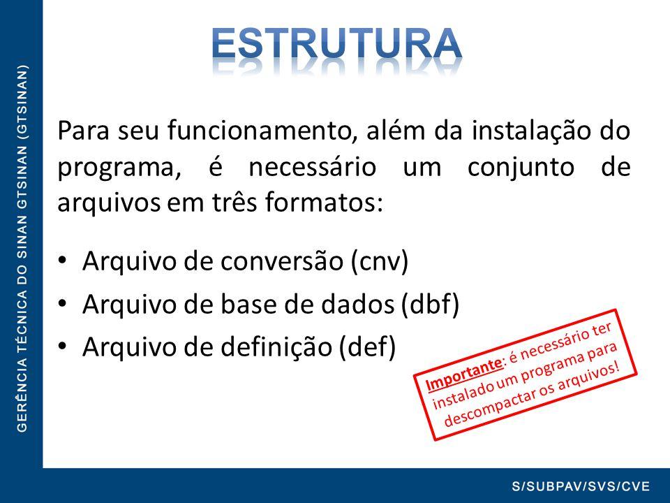 Para seu funcionamento, além da instalação do programa, é necessário um conjunto de arquivos em três formatos: Arquivo de conversão (cnv) Arquivo de b