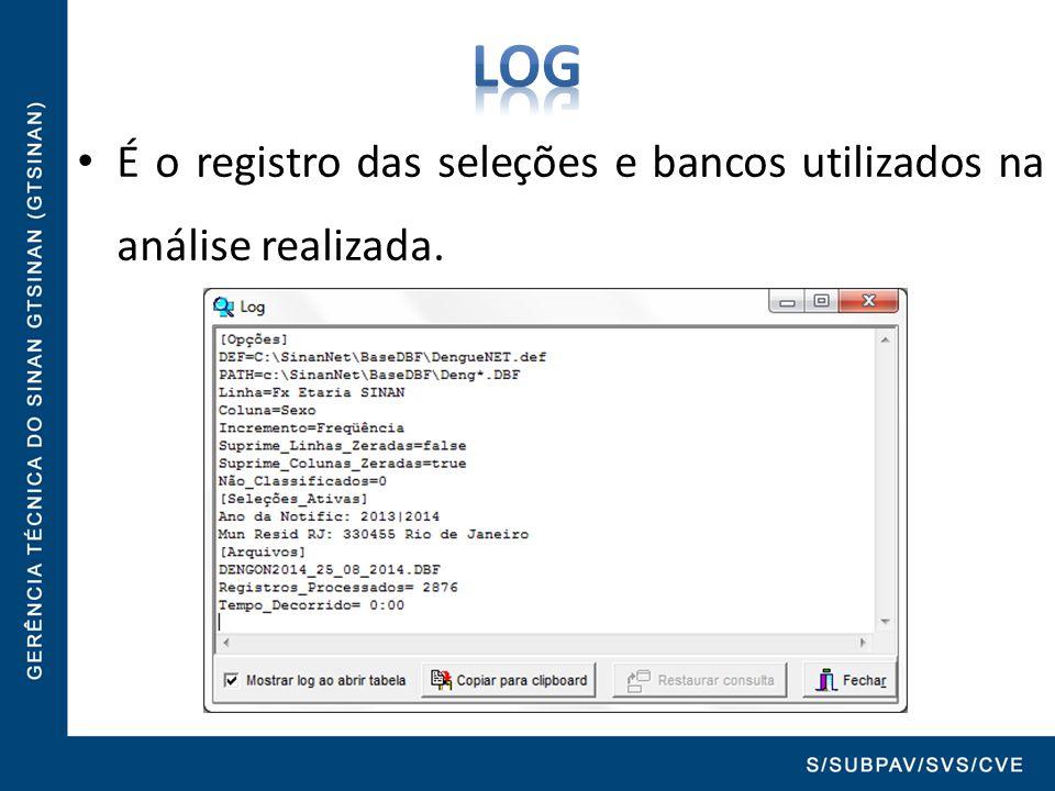 É o registro das seleções e bancos utilizados na análise realizada.