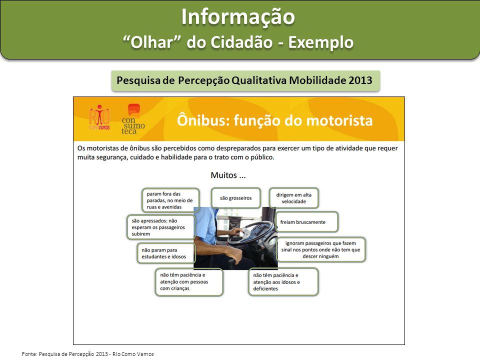 """Informação """"Olhar"""" do Cidadão - Exemplo Informação """"Olhar"""" do Cidadão - Exemplo Pesquisa de Percepção Qualitativa Mobilidade 2013 Fonte: Pesquisa de P"""