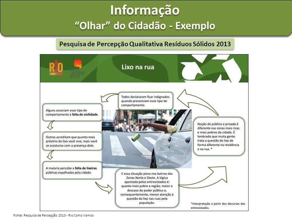 """Informação """"Olhar"""" do Cidadão - Exemplo Informação """"Olhar"""" do Cidadão - Exemplo Pesquisa de Percepção Qualitativa Resíduos Sólidos 2013 Fonte: Pesquis"""