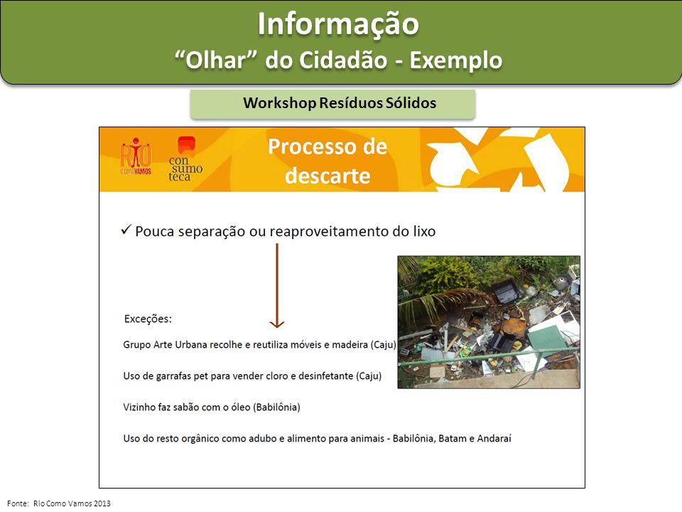 """Informação """"Olhar"""" do Cidadão - Exemplo Informação """"Olhar"""" do Cidadão - Exemplo Workshop Resíduos Sólidos Fonte: Rio Como Vamos 2013"""