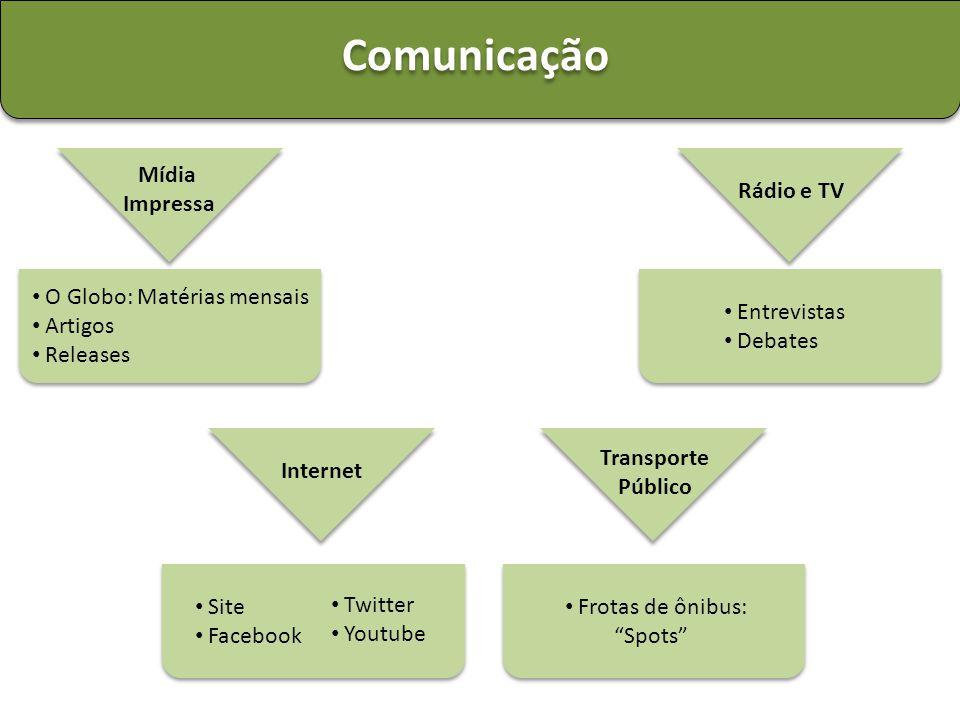 """Comunicação O Globo: Matérias mensais Artigos Releases Internet Site Facebook Rádio e TV Entrevistas Debates Frotas de ônibus: """"Spots"""" Transporte Públ"""