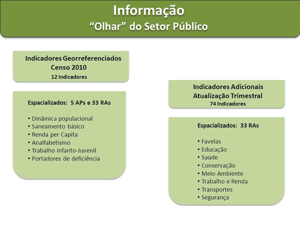 """Espacializados: 33 RAs Favelas Educação Saúde Conservação Meio Ambiente Trabalho e Renda Transportes Segurança Informação """"Olhar"""" do Setor Público Inf"""