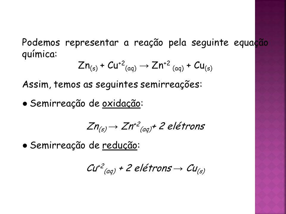 QUÍMICA, 3ª ANO Oxirredução (Regras do Nox) Podemos representar a reação pela seguinte equação química: Zn (s) + Cu +2 (aq) → Zn +2 (aq) + Cu (s) Assim, temos as seguintes semirreações: ● Semirreação de oxidação: Zn (s) → Zn +2 (aq) + 2 elétrons ● Semirreação de redução: Cu +2 (aq) + 2 elétrons → Cu (s)