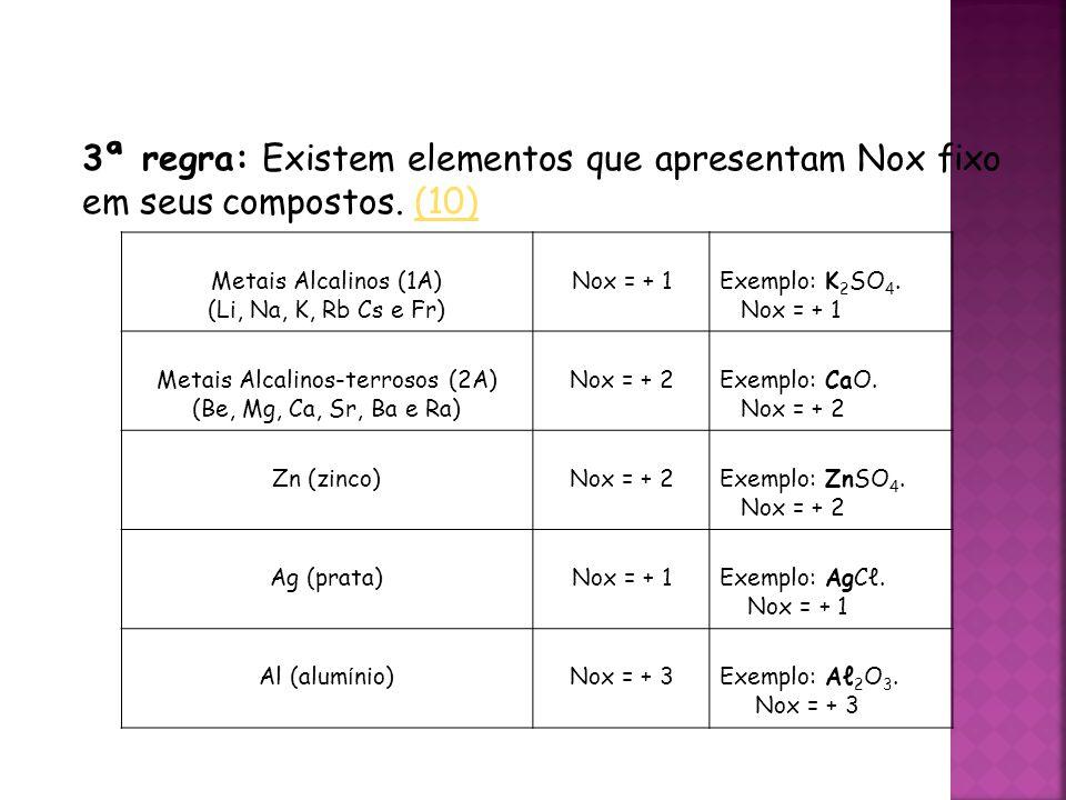 QUÍMICA, 3ª ANO Oxirredução (Regras do Nox) 3ª regra: Existem elementos que apresentam Nox fixo em seus compostos.