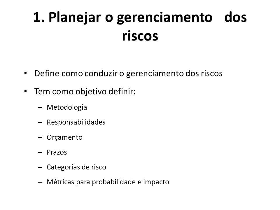 1. Planejar o gerenciamento dos riscos Define como conduzir o gerenciamento dos riscos Tem como objetivo definir: – Metodologia – Responsabilidades –