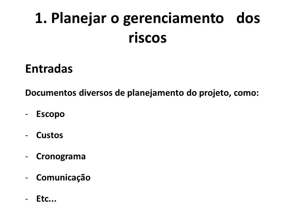 1. Planejar o gerenciamento dos riscos Entradas Documentos diversos de planejamento do projeto, como: -Escopo -Custos -Cronograma -Comunicação -Etc...