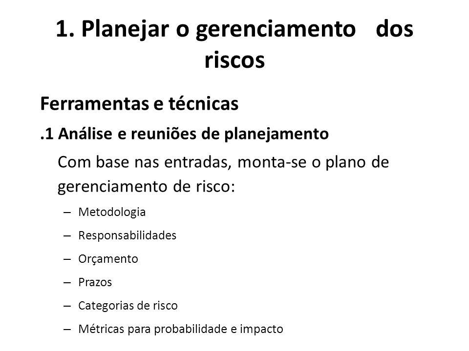 1. Planejar o gerenciamento dos riscos Ferramentas e técnicas.1 Análise e reuniões de planejamento Com base nas entradas, monta-se o plano de gerencia