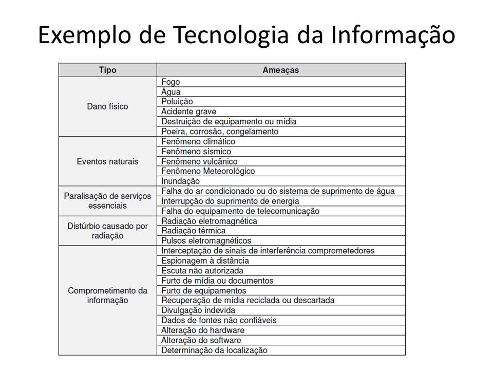 Exemplo de Tecnologia da Informação