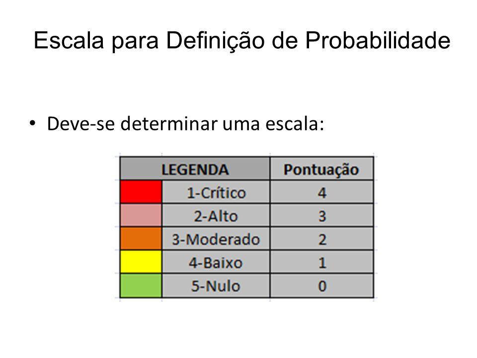 Deve-se determinar uma escala: Escala para Definição de Probabilidade