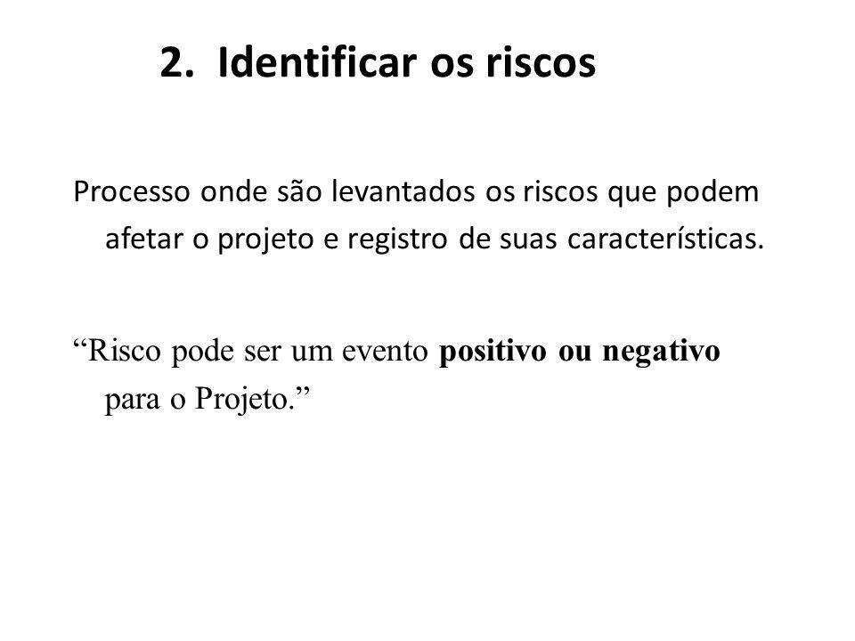 """2. Identificar os riscos Processo onde são levantados os riscos que podem afetar o projeto e registro de suas características. """"Risco pode ser um even"""