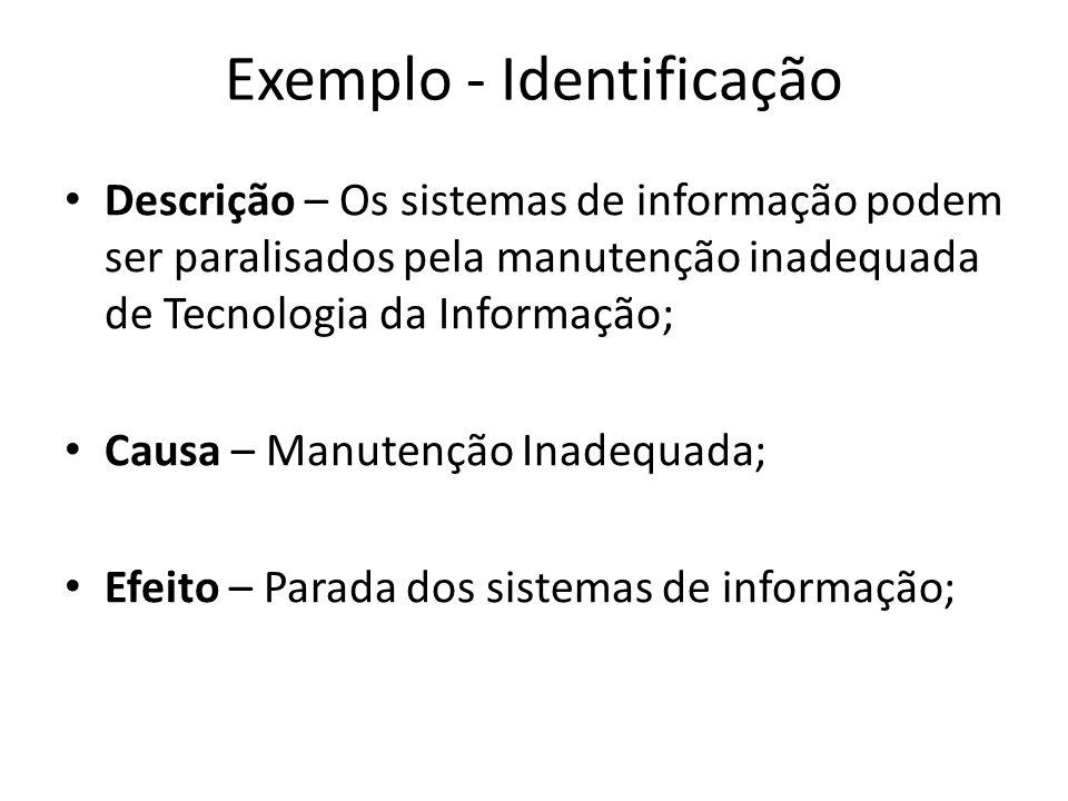 Descrição – Os sistemas de informação podem ser paralisados pela manutenção inadequada de Tecnologia da Informação; Causa – Manutenção Inadequada; Efe