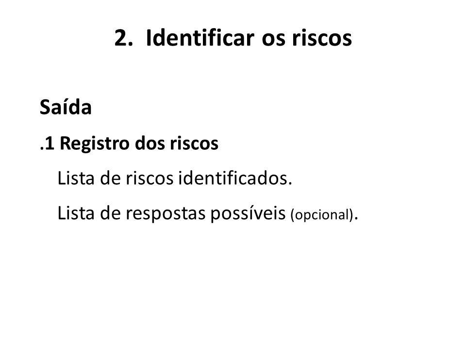 2. Identificar os riscos Saída. 1 Registro dos riscos Lista de riscos identificados. Lista de respostas possíveis (opcional).