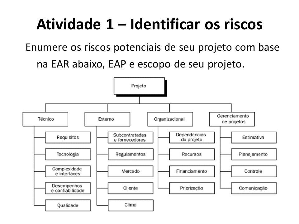 Atividade 1 – Identificar os riscos Enumere os riscos potenciais de seu projeto com base na EAR abaixo, EAP e escopo de seu projeto.