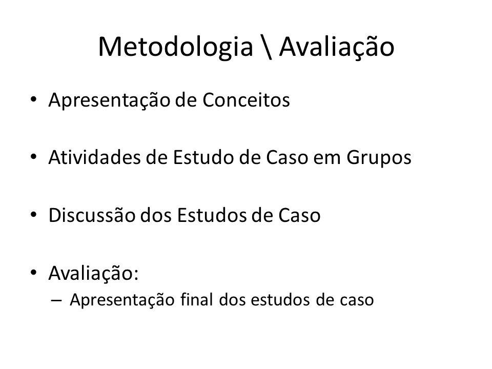 Metodologia \ Avaliação Apresentação de Conceitos Atividades de Estudo de Caso em Grupos Discussão dos Estudos de Caso Avaliação: – Apresentação final