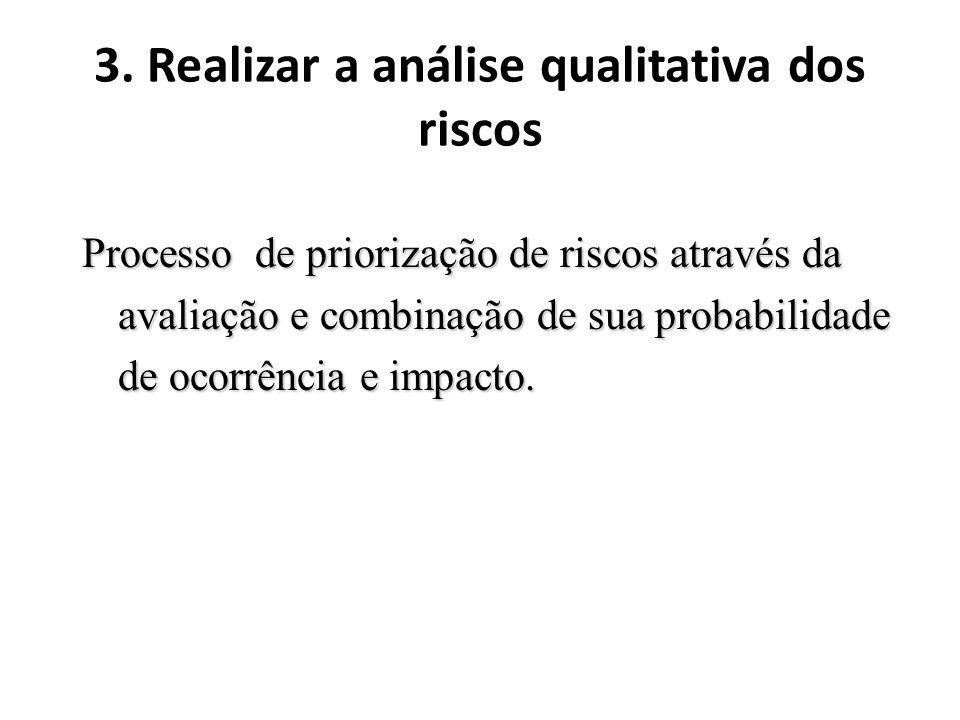 3. Realizar a análise qualitativa dos riscos Processo de priorização de riscos através da avaliação e combinação de sua probabilidade de ocorrência e
