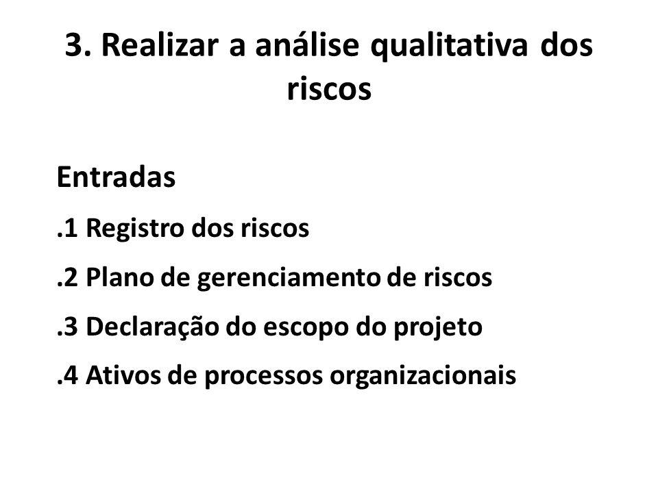3. Realizar a análise qualitativa dos riscos Entradas.1 Registro dos riscos.2 Plano de gerenciamento de riscos.3 Declaração do escopo do projeto.4 Ati
