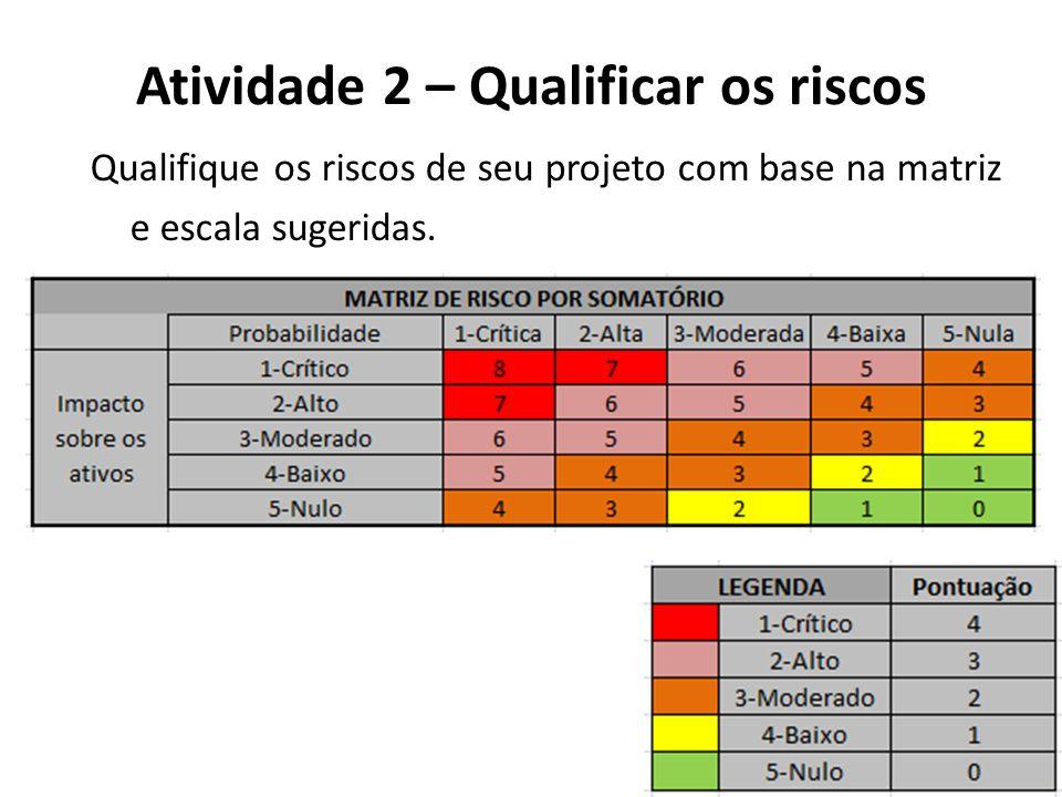 Atividade 2 – Qualificar os riscos Qualifique os riscos de seu projeto com base na matriz e escala sugeridas.