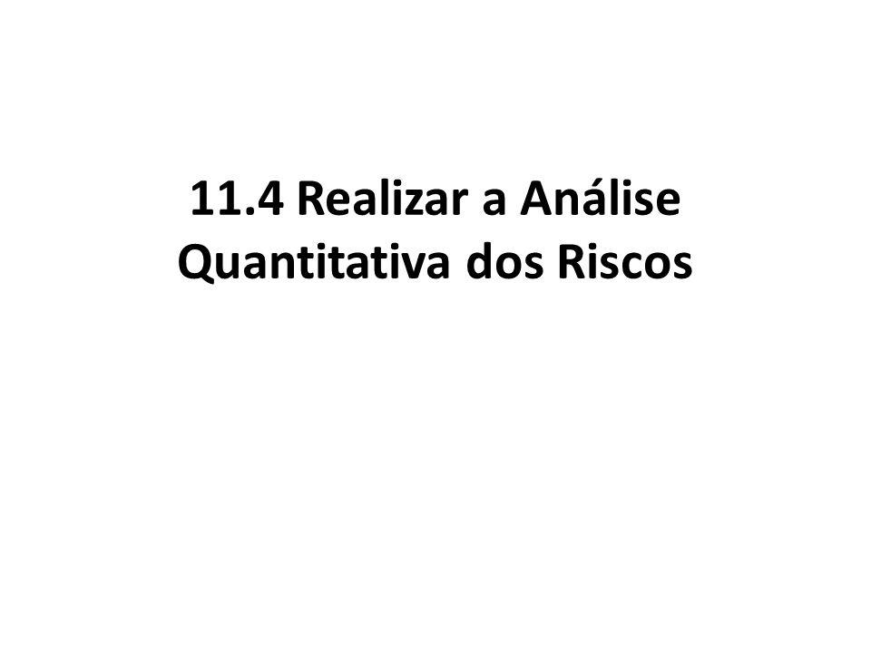 11.4 Realizar a Análise Quantitativa dos Riscos