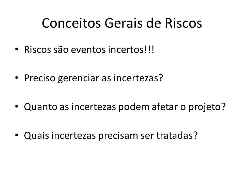 Conceitos Gerais de Riscos Riscos são eventos incertos!!! Preciso gerenciar as incertezas? Quanto as incertezas podem afetar o projeto? Quais incertez