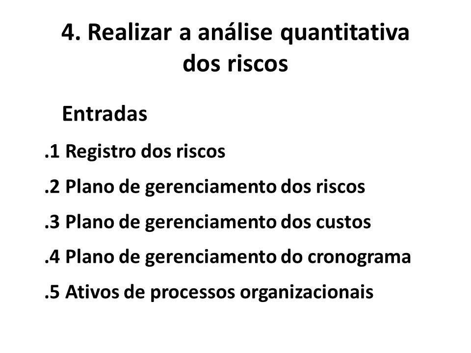 4. Realizar a análise quantitativa dos riscos Entradas.1 Registro dos riscos.2 Plano de gerenciamento dos riscos.3 Plano de gerenciamento dos custos.4