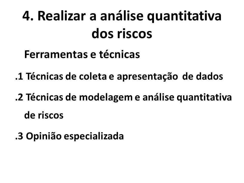 4. Realizar a análise quantitativa dos riscos Ferramentas e técnicas.1 Técnicas de coleta e apresentação de dados.2 Técnicas de modelagem e análise qu