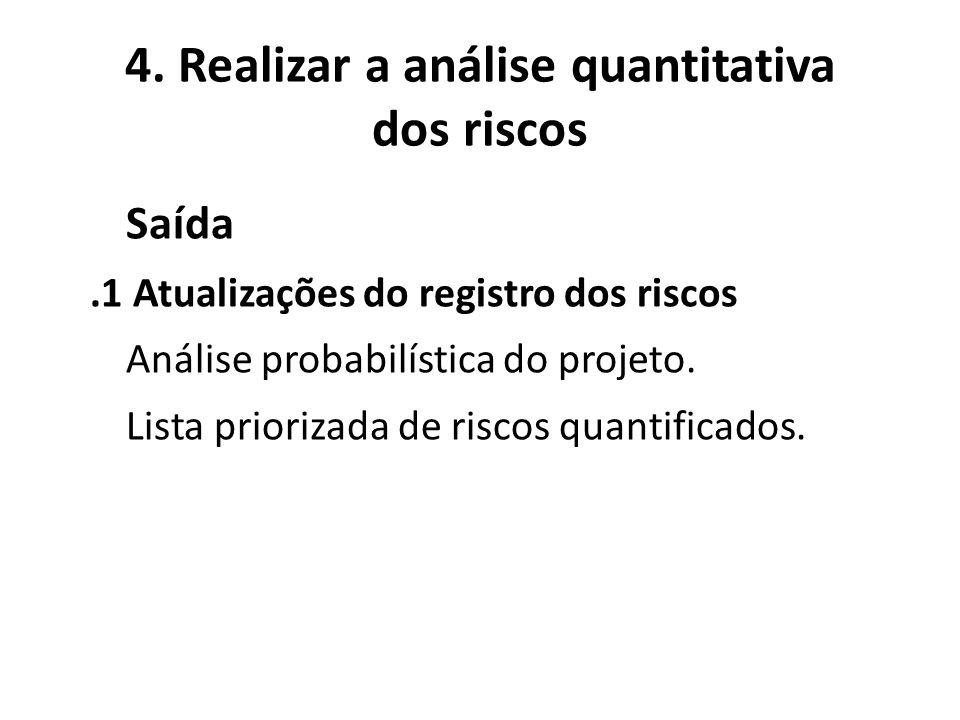 4. Realizar a análise quantitativa dos riscos Saída.1 Atualizações do registro dos riscos Análise probabilística do projeto. Lista priorizada de risco