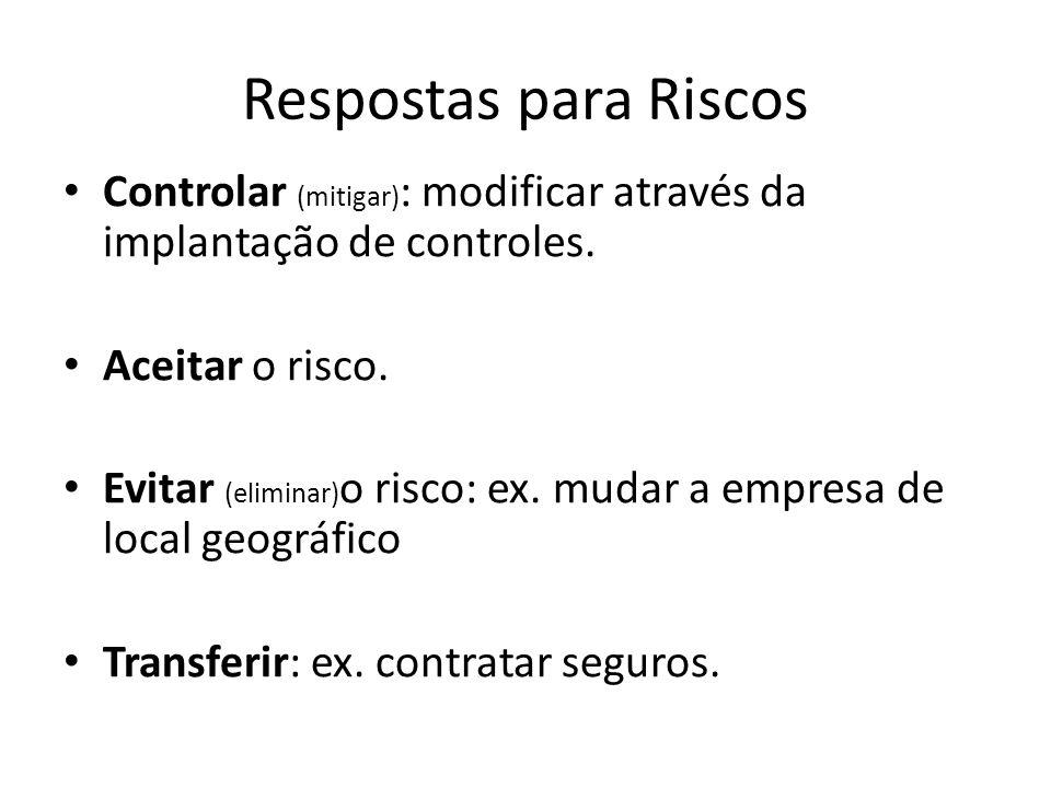 Respostas para Riscos Controlar (mitigar) : modificar através da implantação de controles. Aceitar o risco. Evitar (eliminar) o risco: ex. mudar a emp