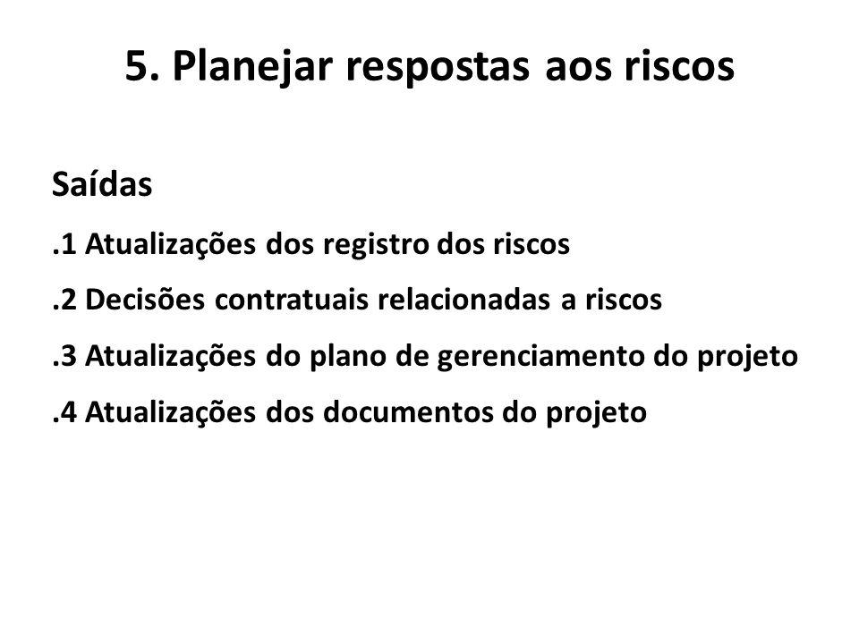 5. Planejar respostas aos riscos Saídas.1 Atualizações dos registro dos riscos.2 Decisões contratuais relacionadas a riscos.3 Atualizações do plano de