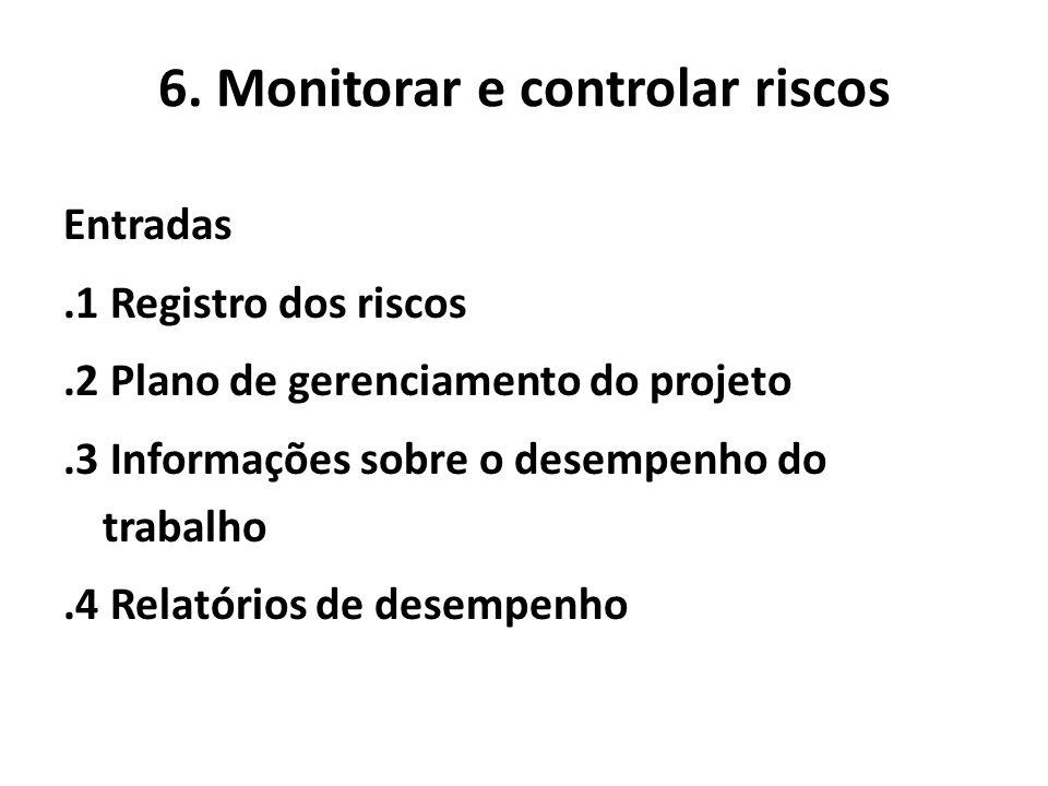 6. Monitorar e controlar riscos Entradas.1 Registro dos riscos.2 Plano de gerenciamento do projeto.3 Informações sobre o desempenho do trabalho.4 Rela