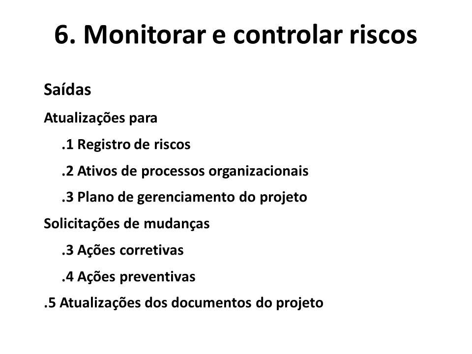 6. Monitorar e controlar riscos Saídas Atualizações para.1 Registro de riscos.2 Ativos de processos organizacionais.3 Plano de gerenciamento do projet