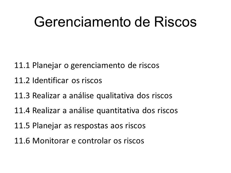 Gerenciamento de Riscos 11.1 Planejar o gerenciamento de riscos 11.2 Identificar os riscos 11.3 Realizar a análise qualitativa dos riscos 11.4 Realiza
