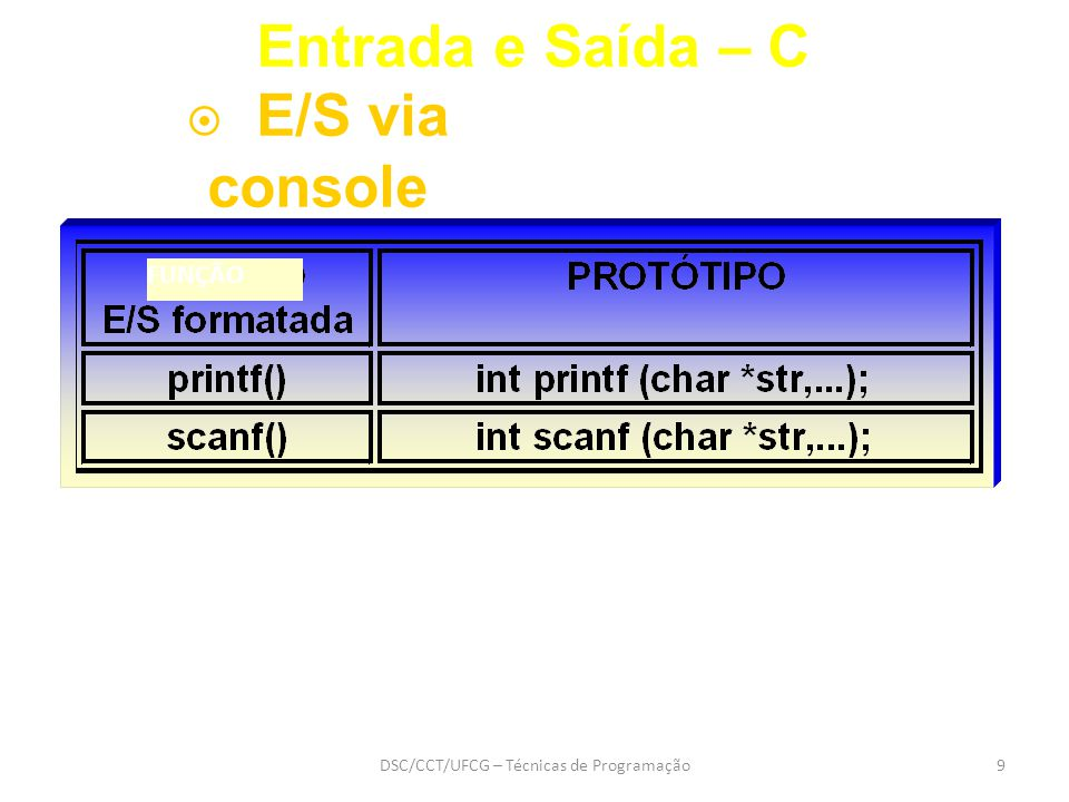 DSC/CCT/UFCG – Técnicas de Programação9 FUNÇÃO  E/S via console Entrada e Saída – C