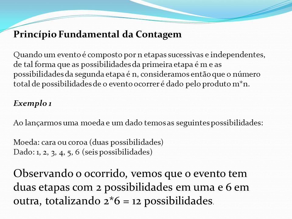 Princípio Fundamental da Contagem Quando um evento é composto por n etapas sucessivas e independentes, de tal forma que as possibilidades da primeira