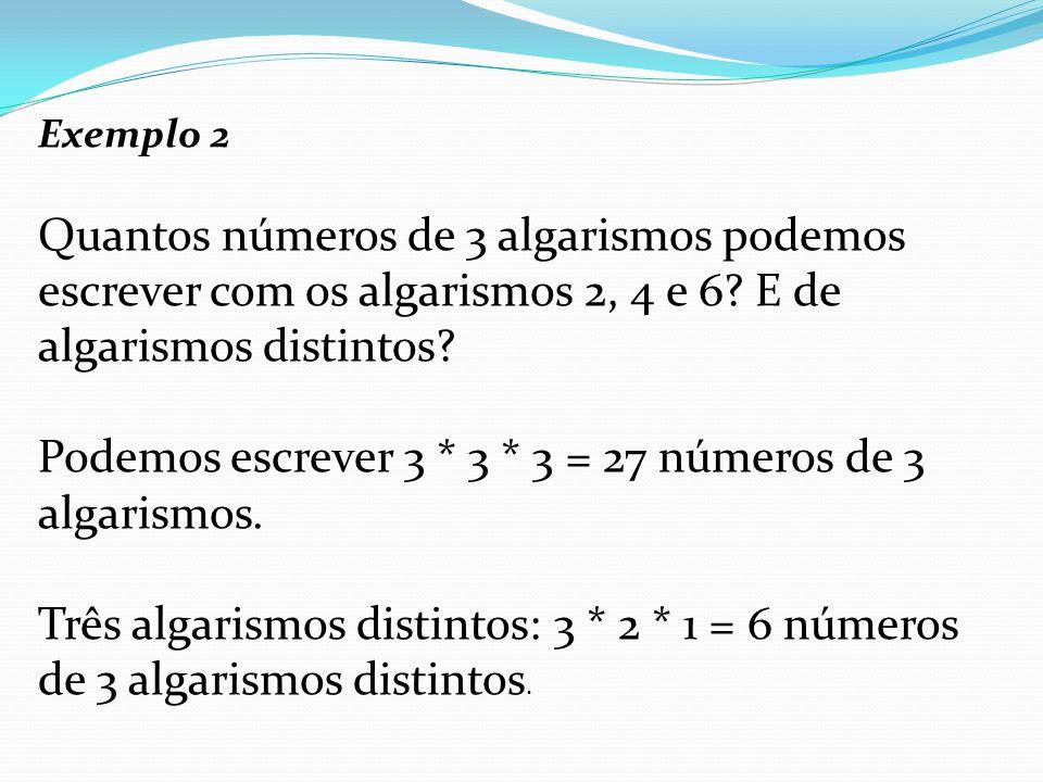 Exemplo 2 Quantos números de 3 algarismos podemos escrever com os algarismos 2, 4 e 6? E de algarismos distintos? Podemos escrever 3 * 3 * 3 = 27 núme