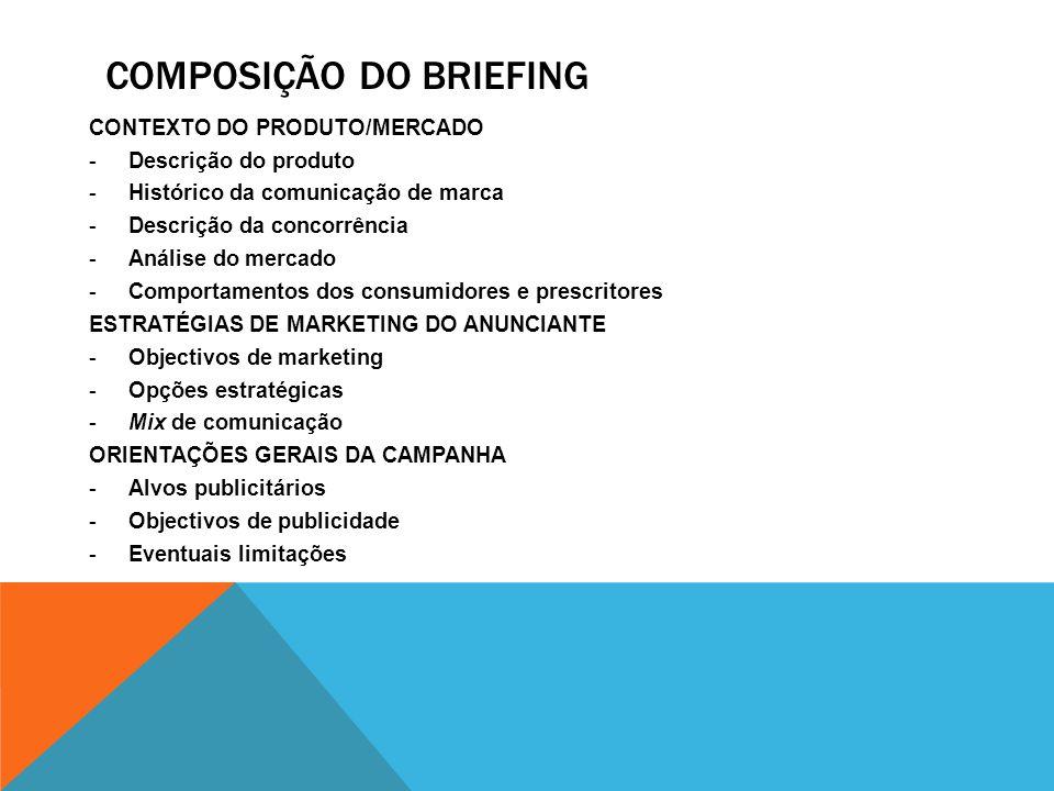 COMPOSIÇÃO DO BRIEFING CONTEXTO DO PRODUTO/MERCADO -Descrição do produto -Histórico da comunicação de marca -Descrição da concorrência -Análise do mer