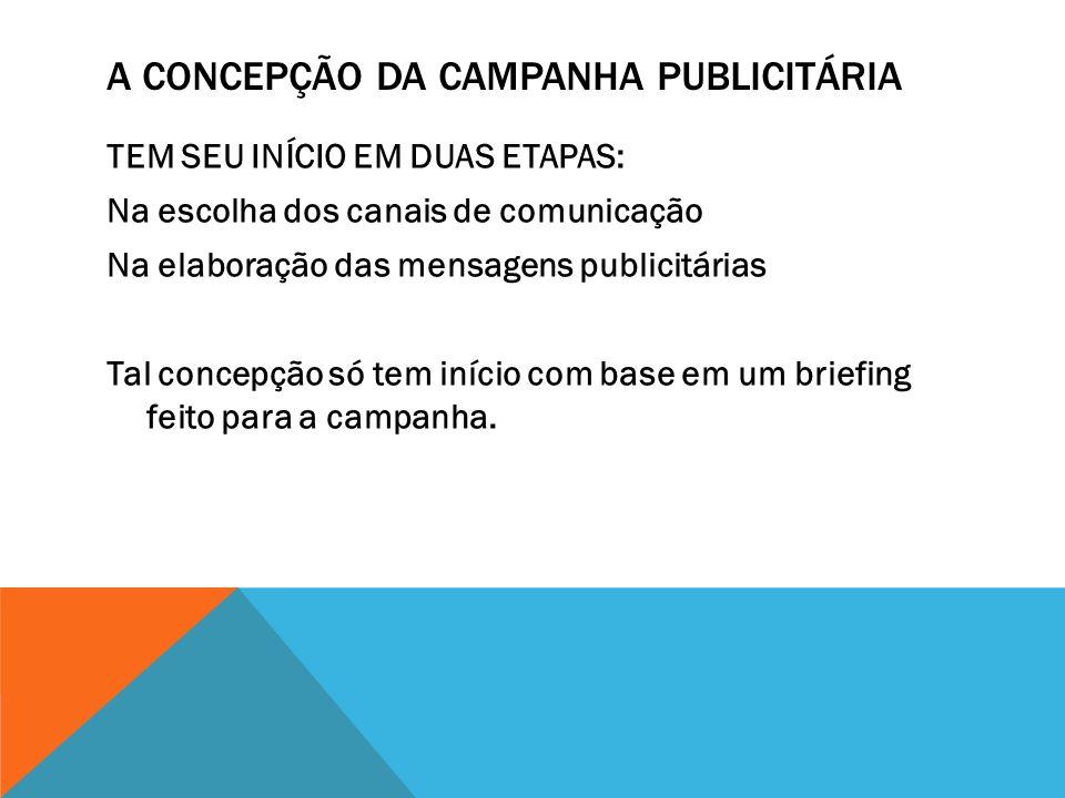 A CONCEPÇÃO DA CAMPANHA PUBLICITÁRIA TEM SEU INÍCIO EM DUAS ETAPAS: Na escolha dos canais de comunicação Na elaboração das mensagens publicitárias Tal
